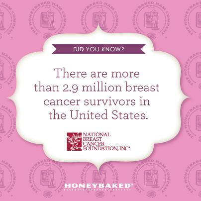 2.9_million_breast_cancer_survivors