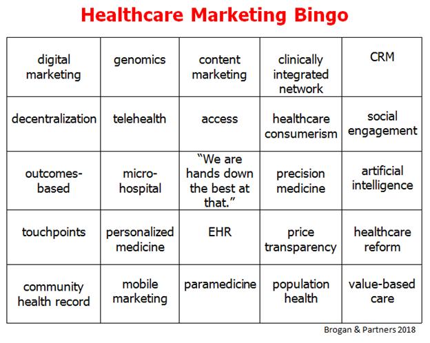 2018 healthcare marketing trends, buzzwords and bingo