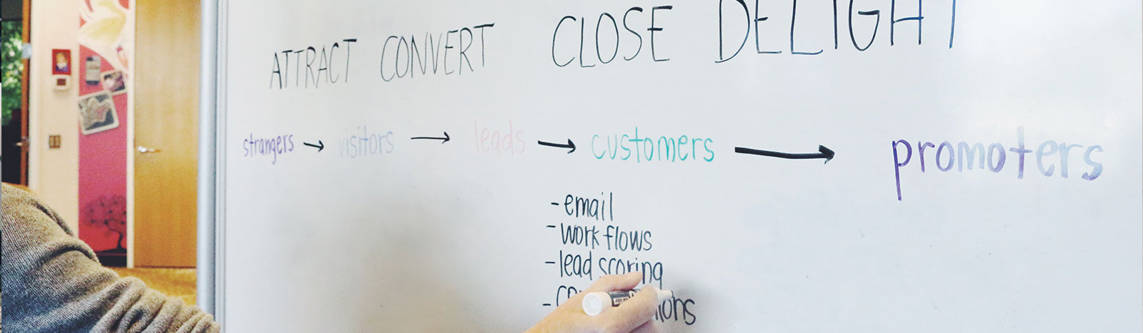 Brogan & Partners Inbound Marketing